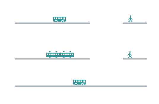 Route and required time from Nagoya station to Tokugawa garden